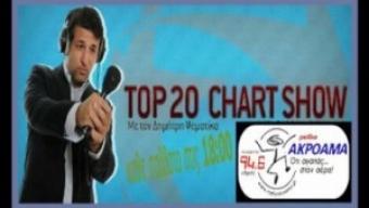 Το πρώτο επίσημο πανελλαδικό TOP 20-MEDIA TOP 20!